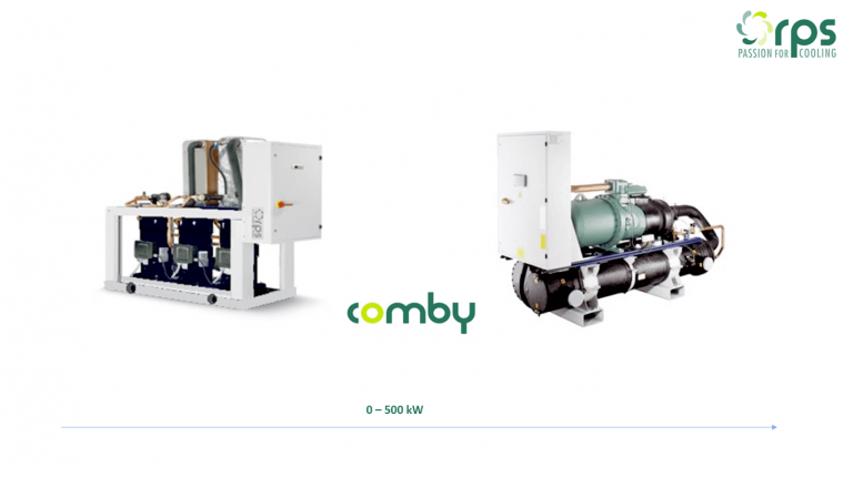 Condenserless - Condensing units